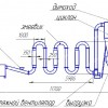 Сушилка аэродинамическая для опилок,  древесины,  щепы са-600